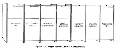 B5500 major system cabinet configuration